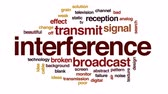 iletmek : Interference animated word cloud, text design animation.