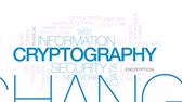 šifra : Cryptography animated word cloud, text design animation. Kinetic typography.