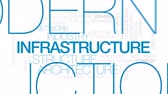 поднятый : Infrastructure animated word cloud, text design animation. Kinetic typography. Стоковые видеозаписи
