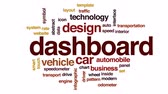 chofer : Dashboard animated word cloud, animación de diseño de texto.