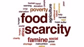 shortage : Food scarcity animated word cloud, text design animation.