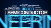 wafers : Semiconductor animated word cloud, text design animation.