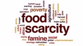 cuidado : Food scarcity animated word cloud, text design animation.