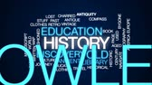 потерянный : History animated word cloud, text design animation.