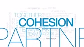 cohesion : Cohesion animated word cloud, text design animation. Kinetic typography.