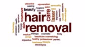 cosmético : Hair removal animated word cloud, text design animation. Stock Footage
