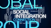 wsparcie : Social integration animated word cloud, text design animation.