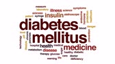 remédio : Diabetes mellitus animated word cloud, text design animation.