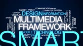 rámec : Multimedia framework animated word cloud, text design animation.