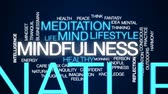 mind : Mindfulness animated word cloud, text design animation.