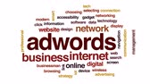 yazılım : Adwords animated word cloud, text design animation.
