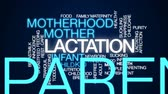 matky : Lactation animated word cloud, text design animation.