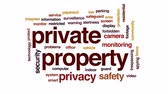 televizyon : Private property animated word cloud, text design animation.