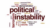 político : Political instability animated word cloud, text design animation.