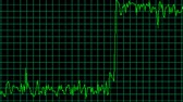 valuták : CPU using history chart glitch interference, noise screen animation