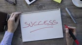 strategy : Womans hand writing the word success with red marker pen on a block notes. Close up of a femal hand writing on a paper the word successon a paper.