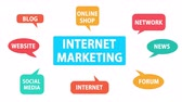 ilustracja : Internet Marketing