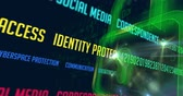 Internet security concept. Stream of cyber security buzzwords coding for numbers by padlock. Identity and data protection, privacy in social media, authorized online access and safe communication. Stock Footage