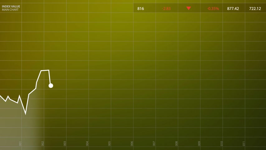 índice : Stock index chart on a dark green background. Suitable for any stock market related purposes. Vídeos