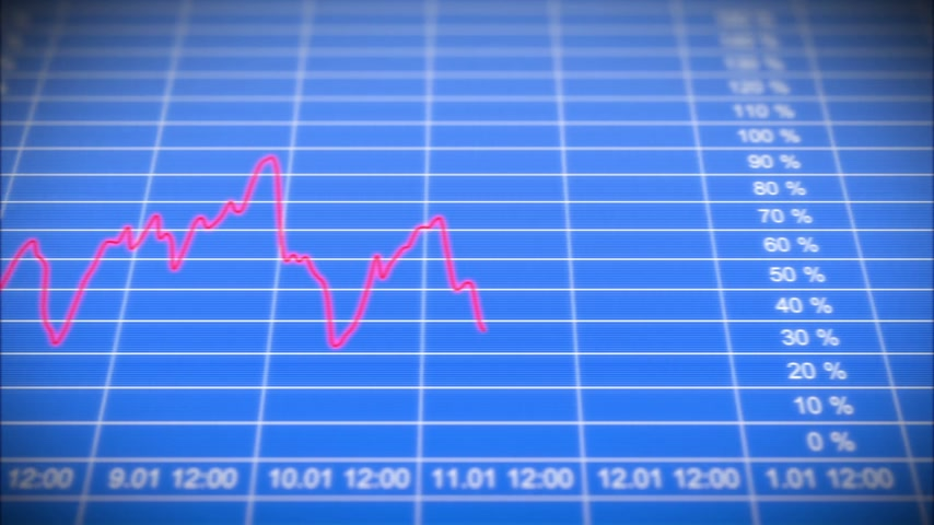 graph : Stock Market Chart on Blue background. Front view. HD 1080. Looped 3d animation. Stock Footage