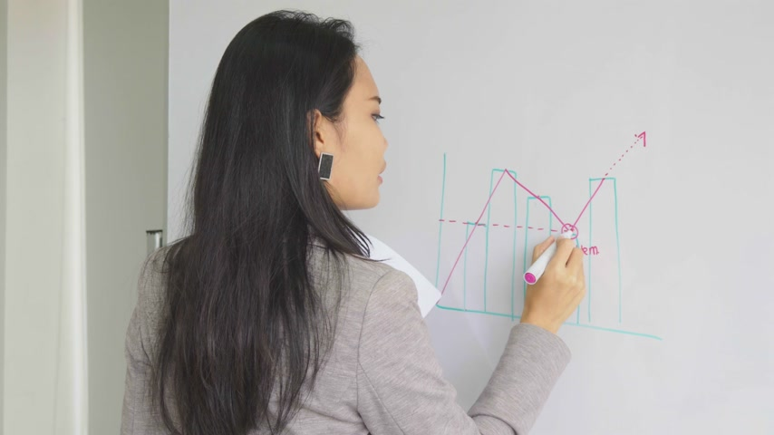 lucros : Asian business female  write graph and present analysis  result Stock Footage