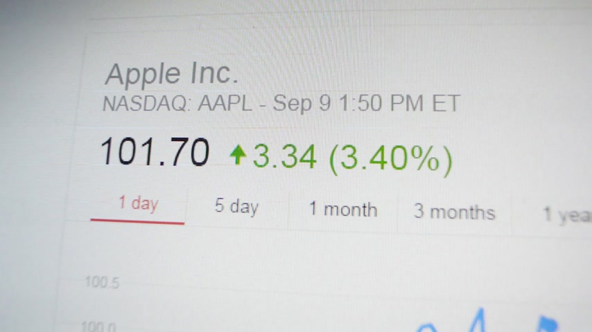 apple computers : PARIS, FRANCE - SEPTEMBER 09, 2014: Computer display showing financial figures of rising stock price for Apple Computer during the Keynote where new iPhone 6 and Apple Watch were announced Stock Footage
