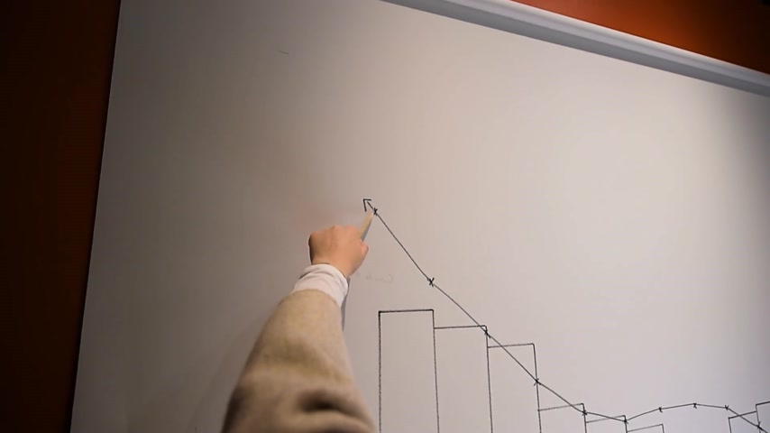increase : Corporate movie of business woman drawing a graph on a flipchart during a presentation for the boards of directors of a big company in the meeting room