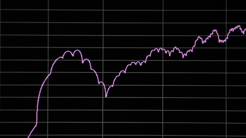 equalizador : Graph of different Levels of Frequency in a room using a room EQ wizard.