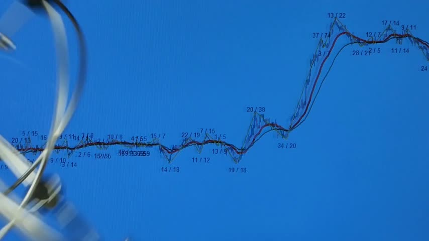 perpetual motion : moving pendulum on a background the stock market chart. the concept of balance and price