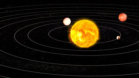 Sun and planets of the solar system animation, 3D rendering