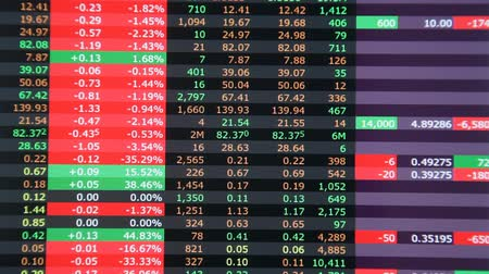 рынок : Stock market in red, realtime
