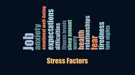 factor : Stress causes modern human health issue text concept HD format footage.