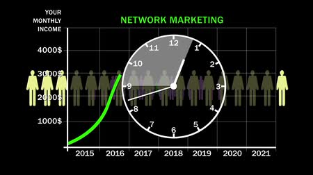 choise : network marketing