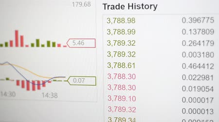 monety : Trade cryptocurrency history hd footage
