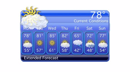 pogoda : Extended Forecast Weather Chart Graphic HD
