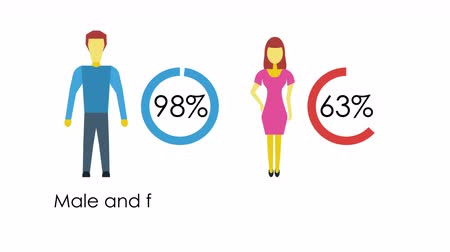 infografik : Social Media man and woman infographic