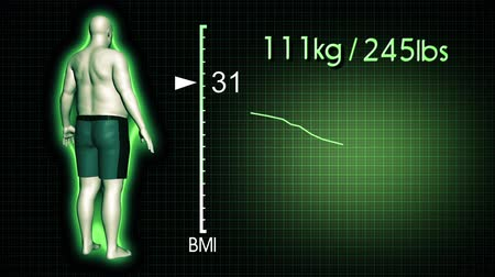 fogyás : 4K Simulation of an Obese Man Losing Body Weight and BMI Index with a Compter Screen Design 3D Animation Stock mozgókép