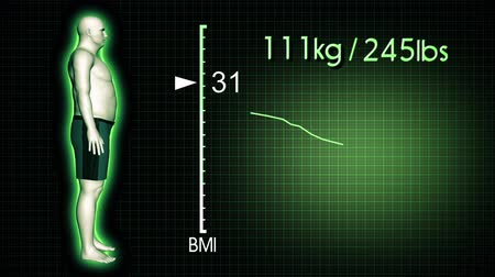 kaybetmek : 4K Simulation of an Obese Man Losing Body Weight and BMI Index with a Compter Screen Design 3D Animation Stok Video