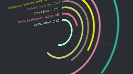 maliyetleri : Financial Business Chart Animation