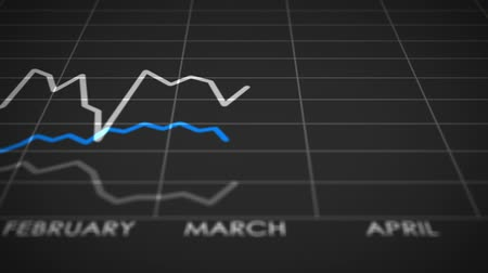 hiány : Stock Market Graph Ups and Downs (24fps). Three lines representing different stocks fluctuate up and down as they move forward in time on a monthly chart.
