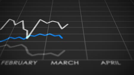 benefício : Stock Market Graph Ups and Downs (60fps). Three lines representing different stocks fluctuate up and down as they move forward in time on a monthly chart.