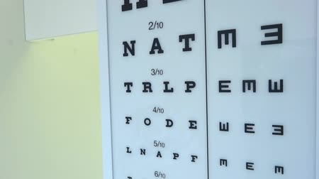 chart : close up lighting eye chart video slow motion