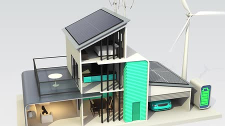 chytrý : Smart house support with solar panels, wind turbine, home battery system.