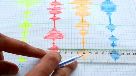 Seismological device for measuring earthquakes. Seismological activity live on the sheet of measuring paper. Earthquake wave on graph paper. Human hand writing numbers on the paper. Ruler.