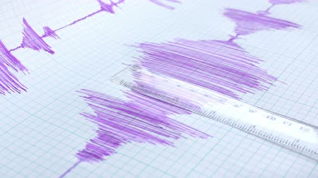 Seismological device for measuring earthquakes. Seismological activity lines on the sheet of measuring paper. Earthquake wave on graph paper. Ruler and human hand.