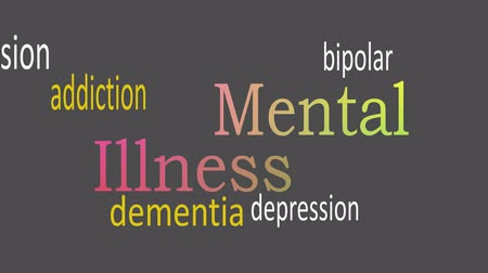 мозговая атака : Mental Illness, word cloud concept on black background.