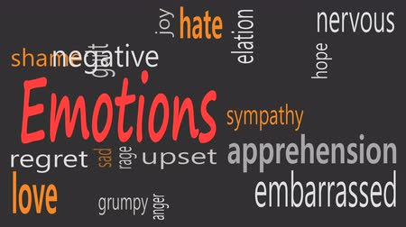 preocupar se : Emotions word cloud collage, social concept background - Illustration