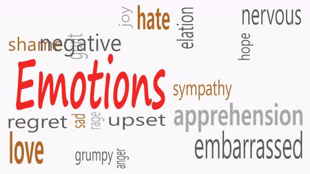 embarrassed : Emotions word cloud collage, social concept background - Illustration