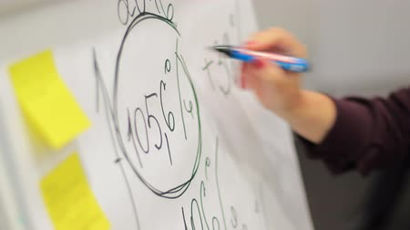 flip chart : Businessman putting his ideas on white board during a presentation in conference room. Focus in hands with marker pen writing in flipchart. Close up of hand with marker and white board