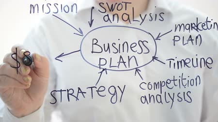 hierarchy : Concept of the business plan. Stock Footage